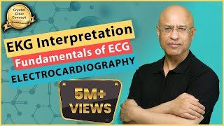 EKG Interpretation - Master Basics Concepts of ECG
