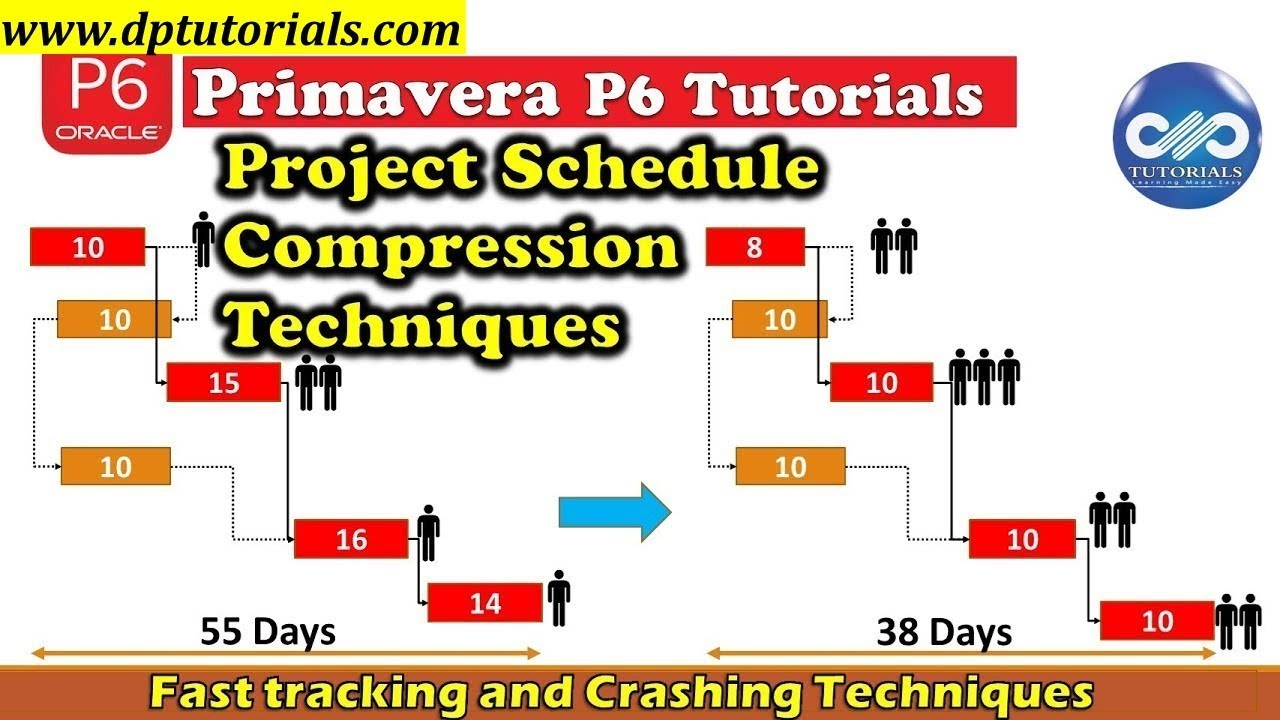 Project schedule compression techniques in primavera p6 explained project schedule compression techniques in primavera p6 explained fast tracking and crashing dp baditri Image collections