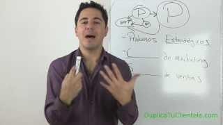 Estrategias de Marketing Moderno- 3 tips para vender más productos y ganar más dinero