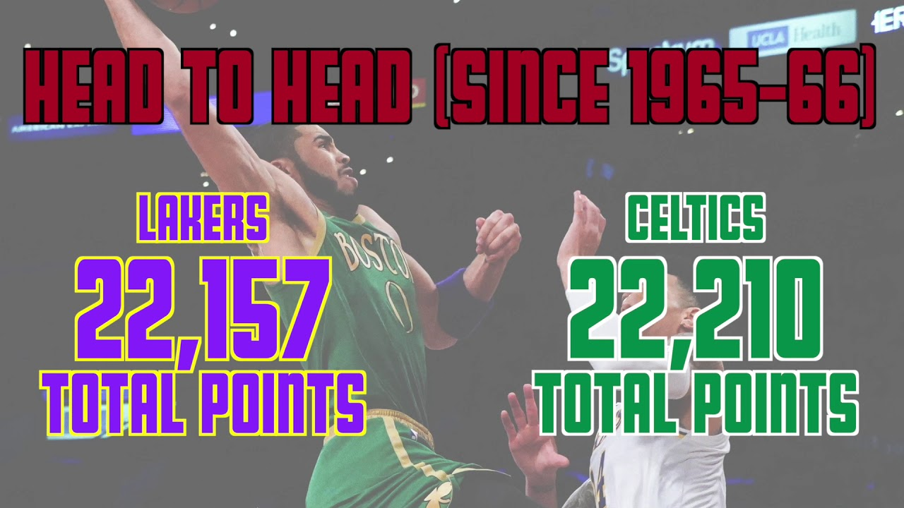 Lakers-Celtics Dead Even Head-To-Head Since 1965-66