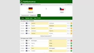 Германия Чехия Прогноз и обзор матч на футбол 11 ноября 2020 товарищеские матчи
