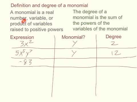 Header of monomial