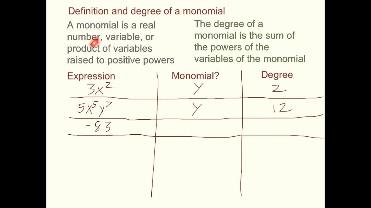 Definition and Degree of a Monomial - YouTube
