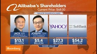 Alibaba IPO Underpriced, Quirky, Not Real Tech: Kedrosky