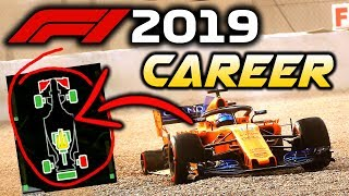F1 2019 Game | 10 MORE IDEAS FOR CAREER MODE: Open World Paddock, Pre-Season Testing & More!