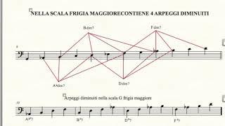 Massimo Moriconi IIm7b5 / V7b9 /Iminore