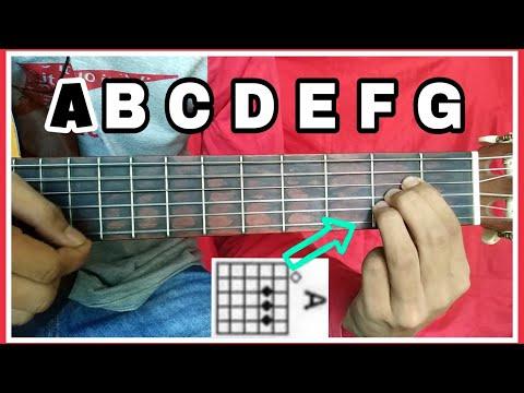 Cara Belajar Kunci Gitar Beserta Gambarnya