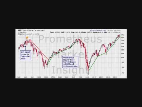 Stock Market Secular Trend Review