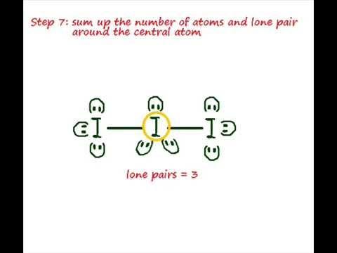 Predicting molecular geometry of I3¯ anion