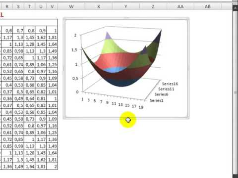 Grafica 3d con excel muy bueno youtube for Grafica 3d gratis