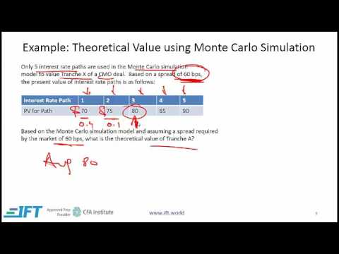 Fixed Income Valuation MBS and Monte Carlo Simulation Demystified