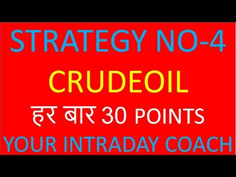STRATEGY NO-4, INTRADAY CRUDE OIL 30 POINT STRATEGY