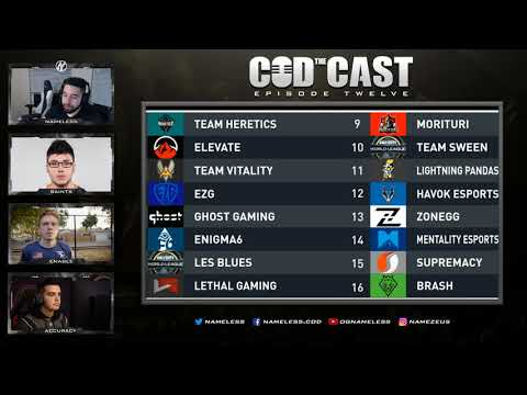 THE CODCAST #12 with ACCURACY, ENABLE AND SAINTS