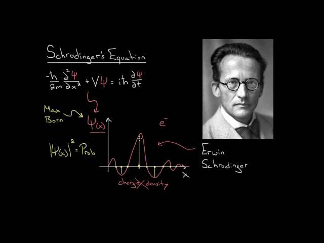 Quantum Wavefunction