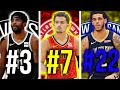 Ranking the Best Point Gaurd From Every NBA Team (2019-20)