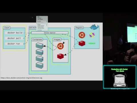 CG - Pentesting with Docker - Tom Steele