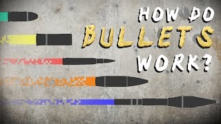 How Do Bullets Work In Games?