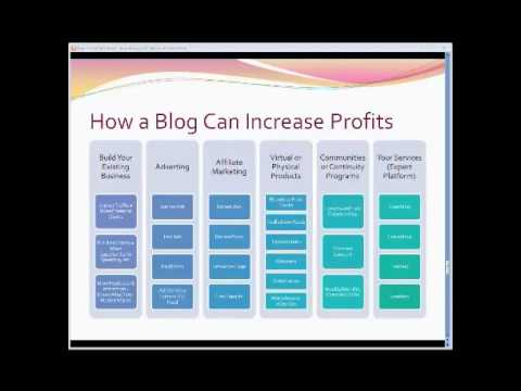 Quick and Easy Ways to Draw More Traffic, Give Value and Increase Profits