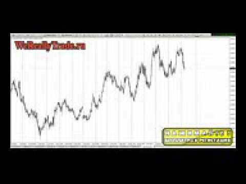 Как заработать на форекс простая система никаких индикаторов торговля на биржах внебиржевая торговля