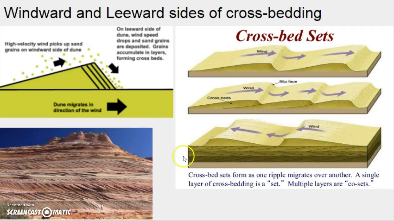 Sedimentary Rocks - Textures - Structures - YouTube