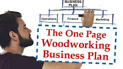 Woodworking Business Plan: A Simple One Page Business Plan Gets You Started