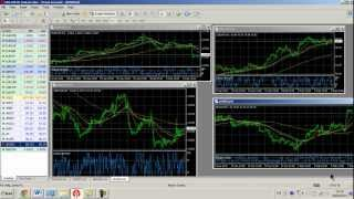 How To Trade Binary Options Profitably with Instatrader and MT4 platform Part 1