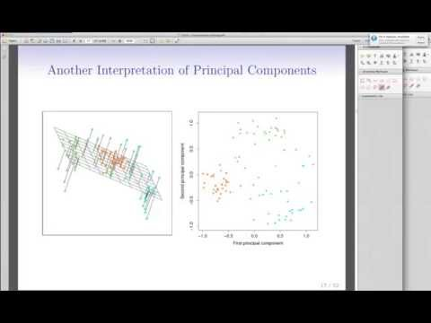 Lecture 9 - Part a - Statistical Learning with Applications in R - Unsupervised Learning