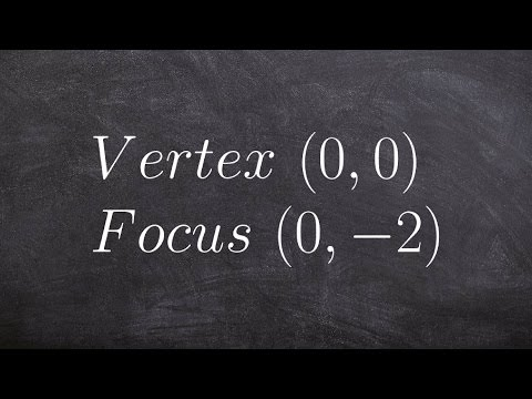 how to find the vertex of a parabola khan academy