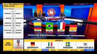 FIFA world cup 2018 draw | reactions and analysis