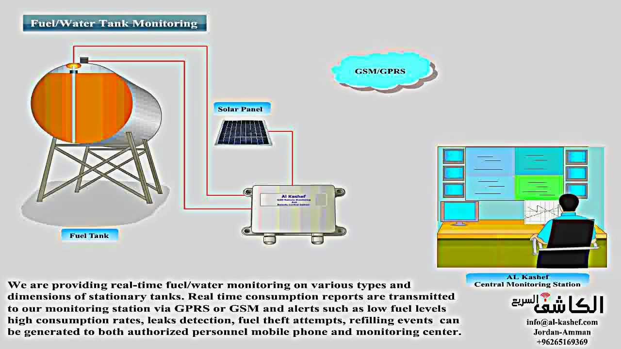 Water Tank Monitoring System : Fuel or water tank monitoring system خدمات اضافية الكاشف