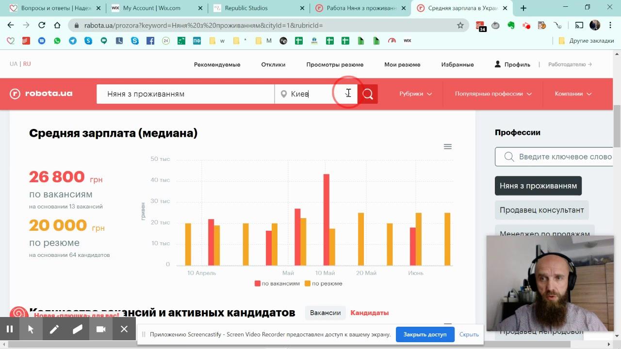 Обзор зарплат апрель - май 2020 домашний персонал с проживанием в Украине