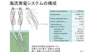 潮流発電・海流発電コンセプト