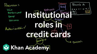 Institutional roles in issuing and processing credit cards