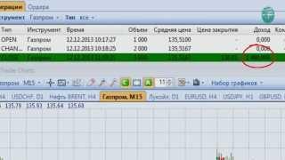 Покупка акций Газпрома от поддержки 14.11.2013г.