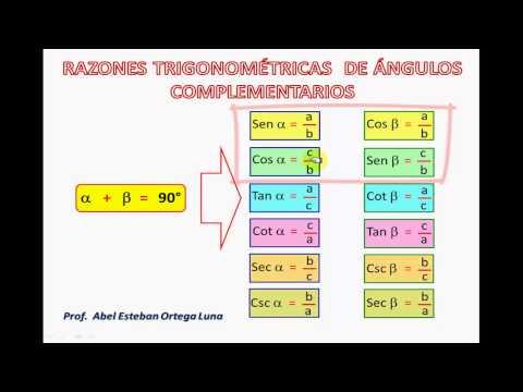 Razones trigonometricas seno coseno tangente cotangente secante y cosecante