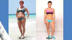 Как быстро похудеть в домашних условиях на 10 кг за 2 недели!  Мой опыт как быстро похудеть дома