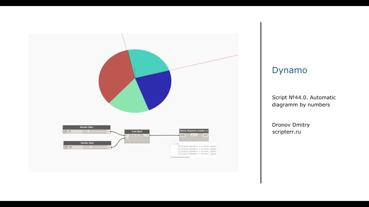 Dynamo revit script #44. Round diagramm by numbers - YouTube