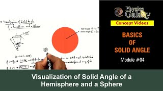 4. Physics | Solid Angle | Visualization of Solid Angle of a Hemisphere and a Sphere
