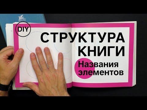 СТРУКТУРА КНИГИ. Названия элементов издания