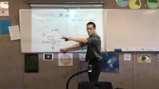 Trigonometric Ratios (Review Questions)