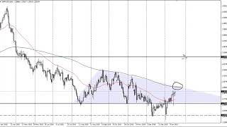 GBP/USD Technical Analysis for January 18, 2019 by FXEmpire.com