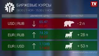 InstaForex tv news: Кто заработал на Форекс 01.11.2018 15:00
