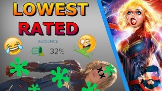 Breaking News Captain Marvel WORST Reviewed Marvel Movie IN HISTORY!