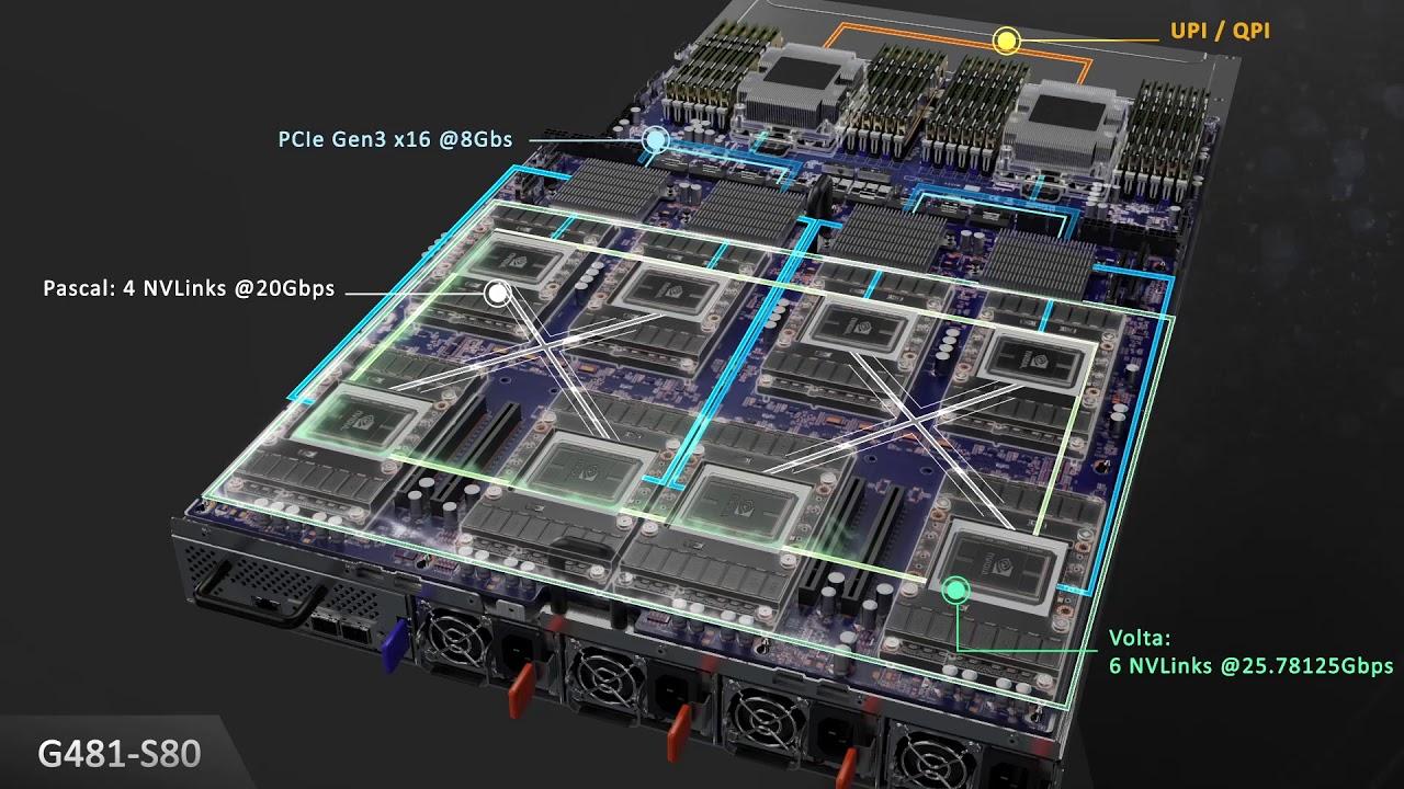 [Product] GIGABYTE G481-S80