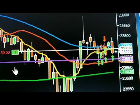 """""""How to make a living trading in the stock market 1 hr a day from home."""""""