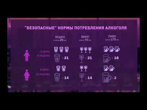 """""""БЕЗОПАСНЫЕ"""" НОРМЫ ПОТРЕБЛЕНИЯ АЛКОГОЛЯ"""