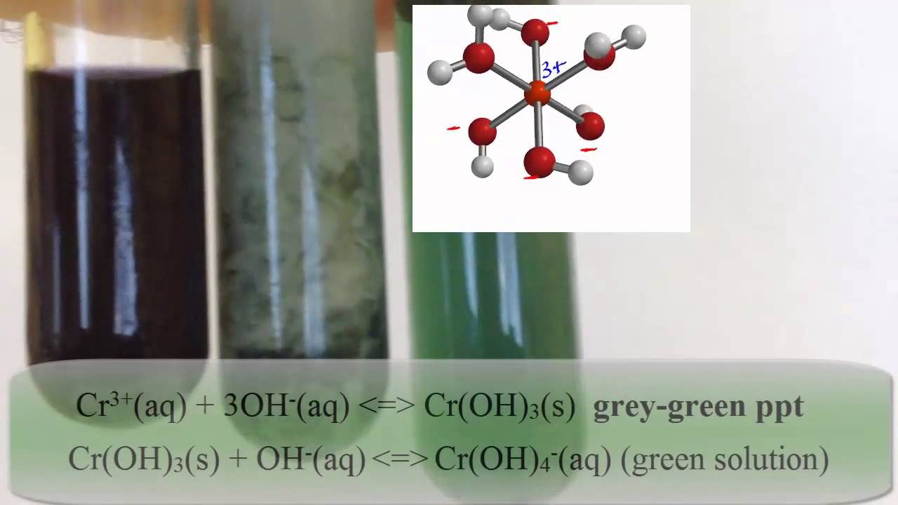 Complex Ions  Adding Naoh Solution To Chromium  Iii