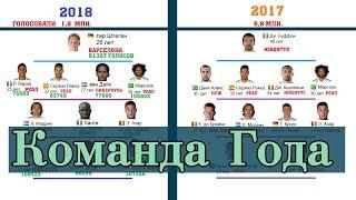 Объявлена команда года. Неймар и Салах туда не попали. Сравниваем 2018 и 2017.