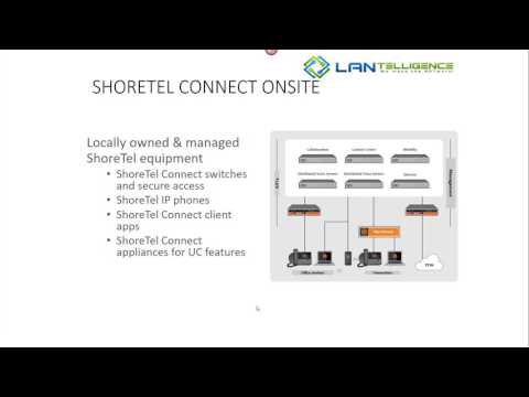 ShoreTel Admin Training June 2017 Part 1