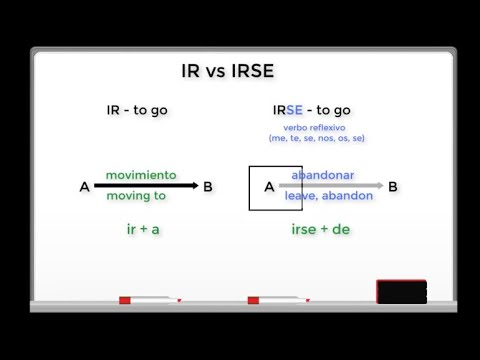 Learn Spanish - how to know when to use ir or irse